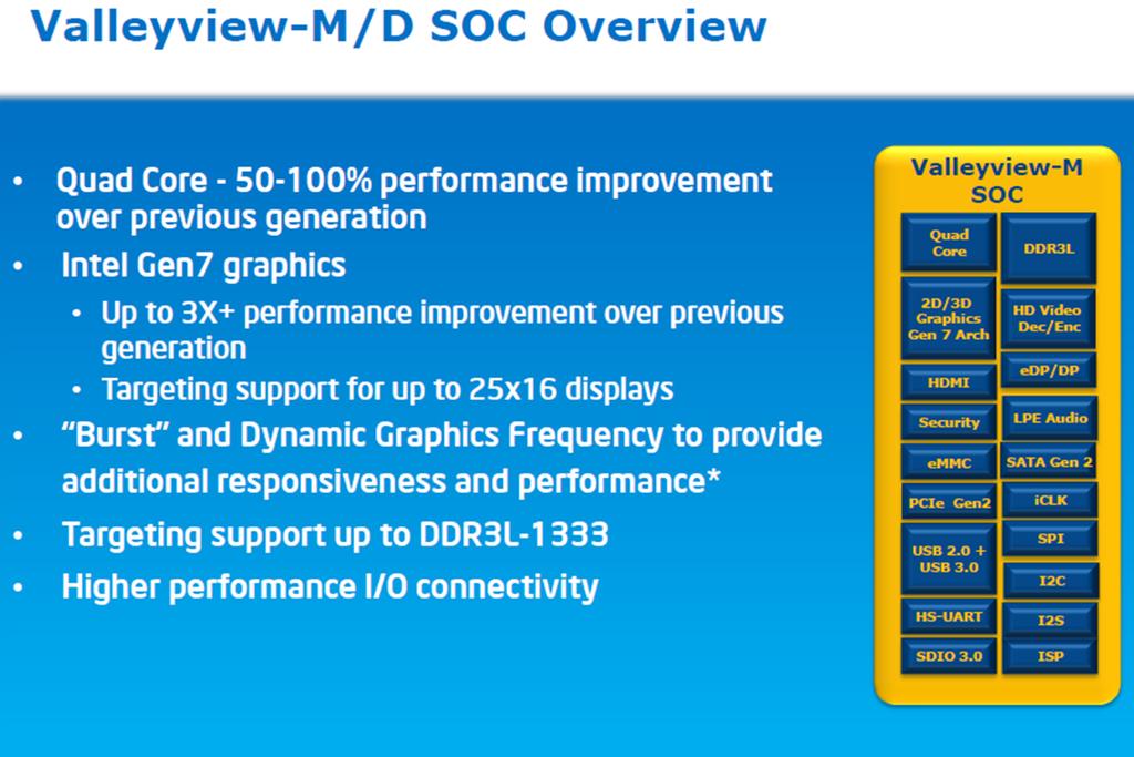Intel Hd Graphics Gen7