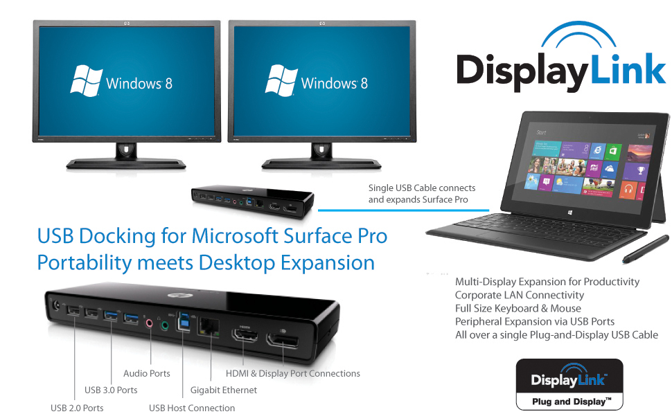Displaylink Enables Docking Station Expansion For