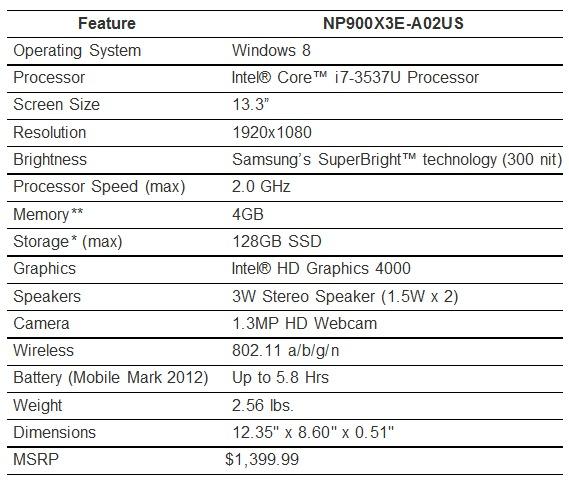 Samsung Series 9 Premium Ultrabook with Full HD Resolution