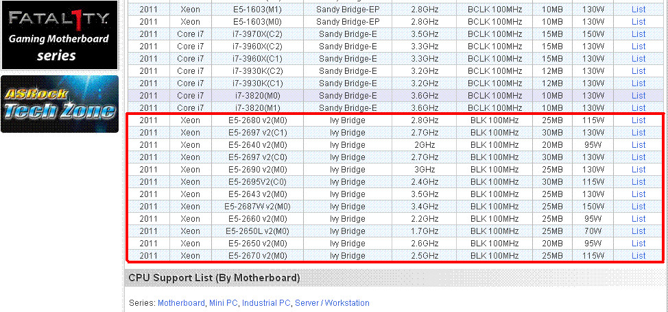 Ivy Bridge-EP Based Xeon E5 Processors Specifications Leaked
