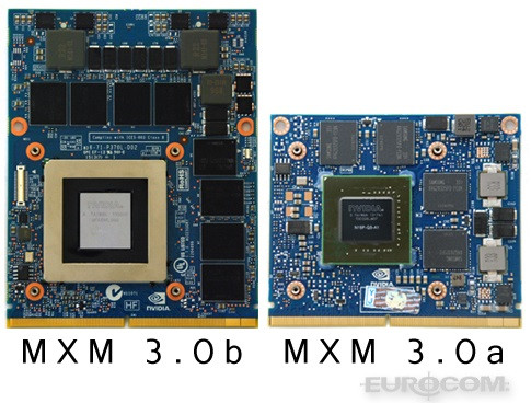 Eurocom Offers MXM 3.0b and MXM 3.0a Modular VGA Solutions ...