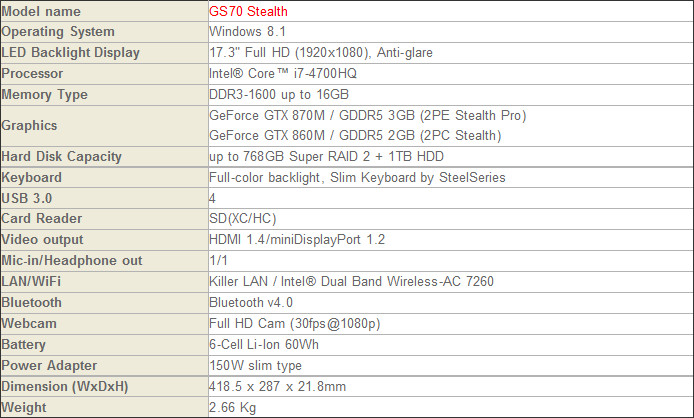 MSI Announce GS70 Stealth Pro Laptop with NVIDIA GeForce GTX