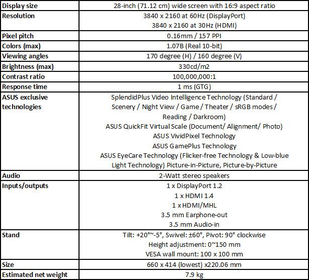 ASUS PB287Q review - Engadget
