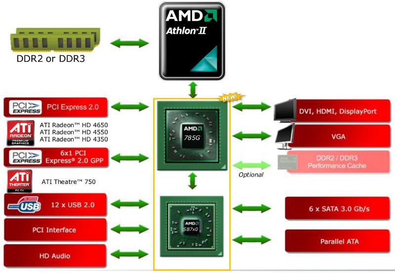 AMD Catalyst Software Suite 14.4