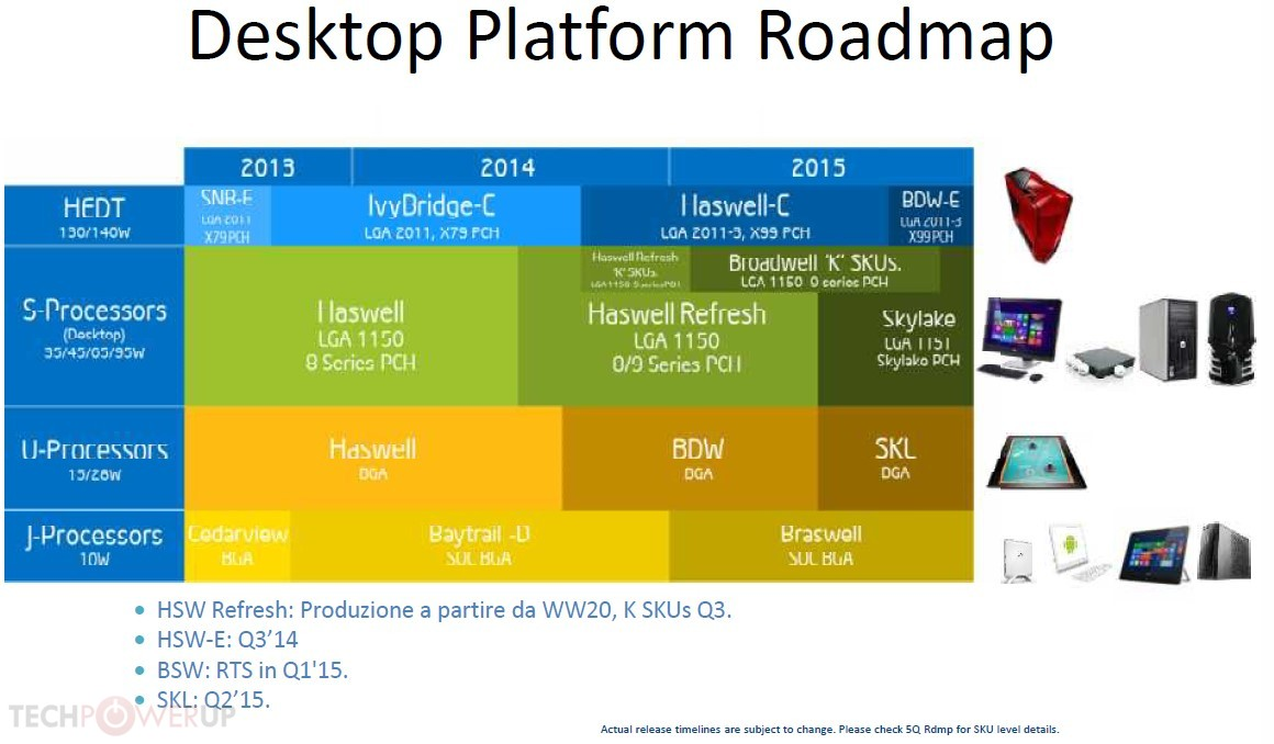 News Posts matching 'Roadmap' | TechPowerUp