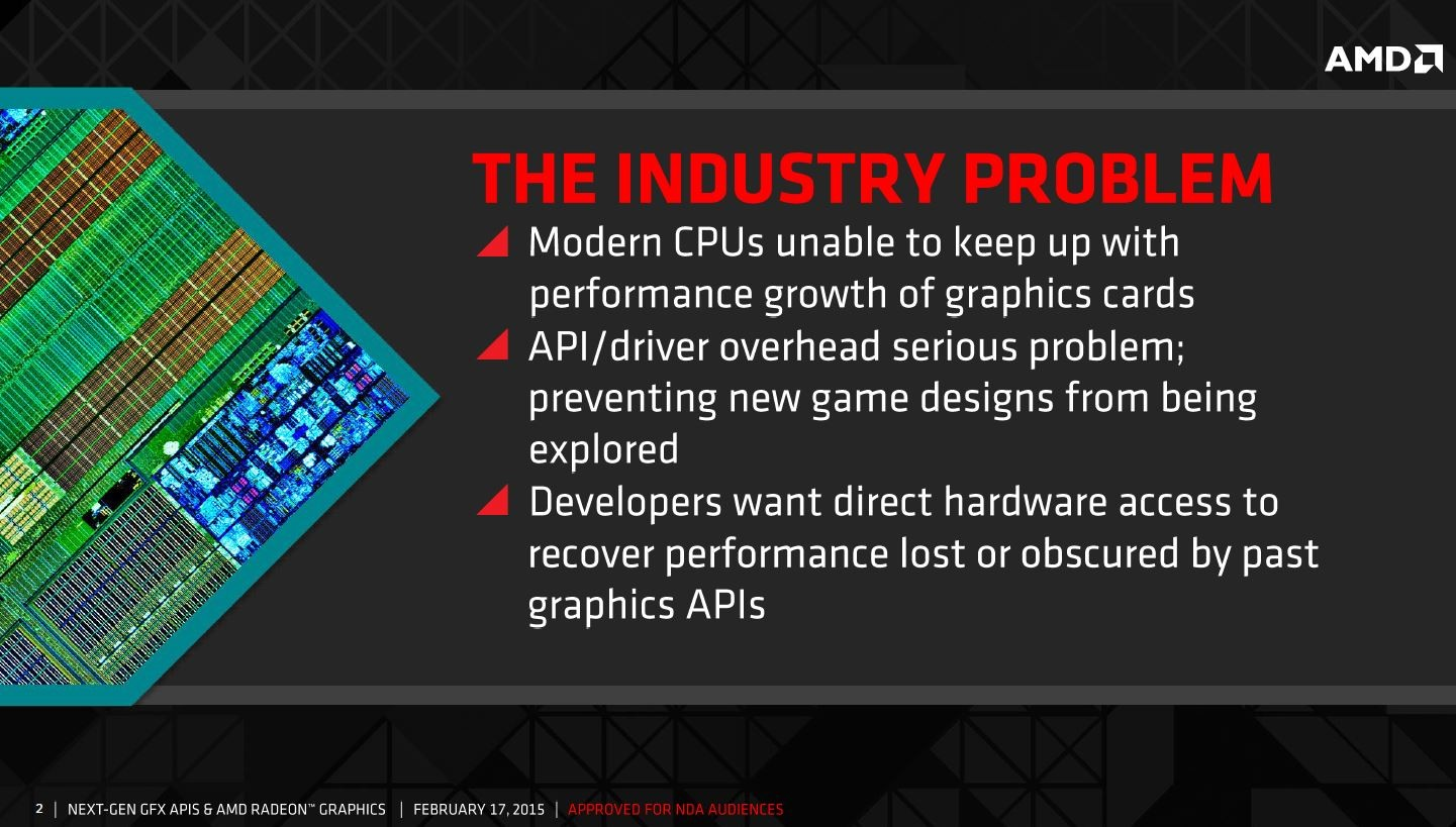 AMD Bets on DirectX 12 for Not Just GPUs, but Also its CPUs
