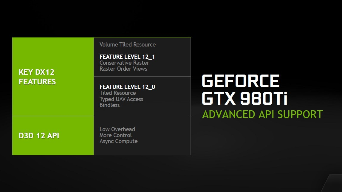 NVIDIA Could Capitalize on AMD Graphics CoreNext Not Supporting Direct3D 12_1