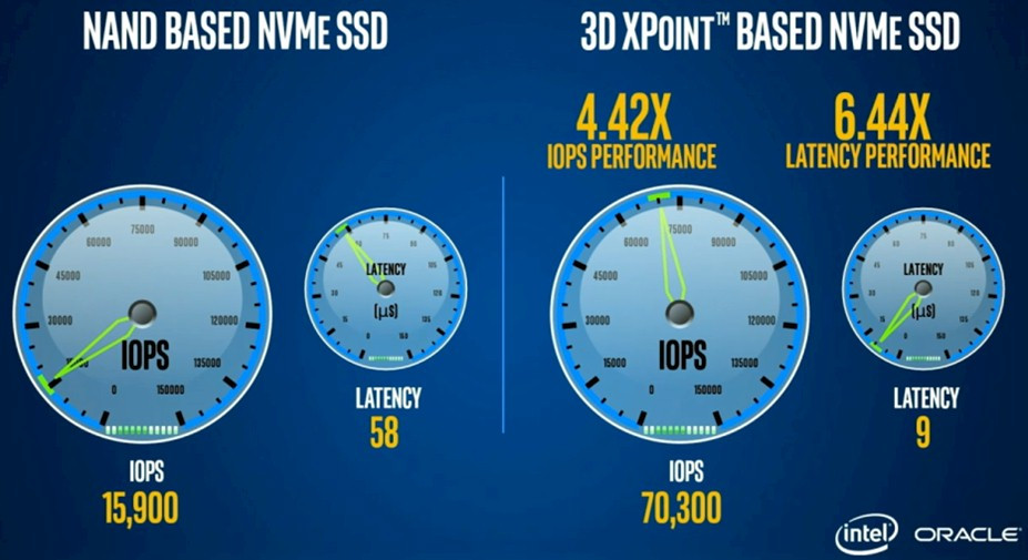 Intel Shows Off Optane 3d Xpoint Ssd And Ssd Dimm