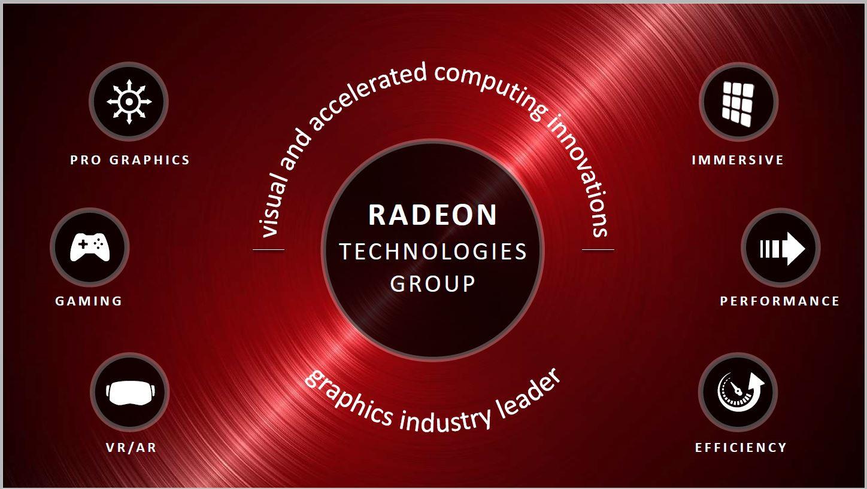 Radeon software crimson edition 15. 12 | download | hardware upgrade.