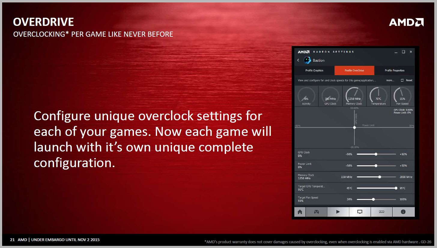 Amd Radeon Software Crimson Edition Detailed Techpowerup