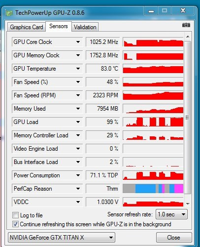 Black Ops III: 12 GB RAM and GTX 980 Ti Not Enough   TechPowerUp