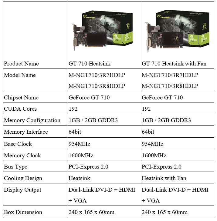 Nvidia gt 710 driver crash | NVIDIA driver 361 75 still
