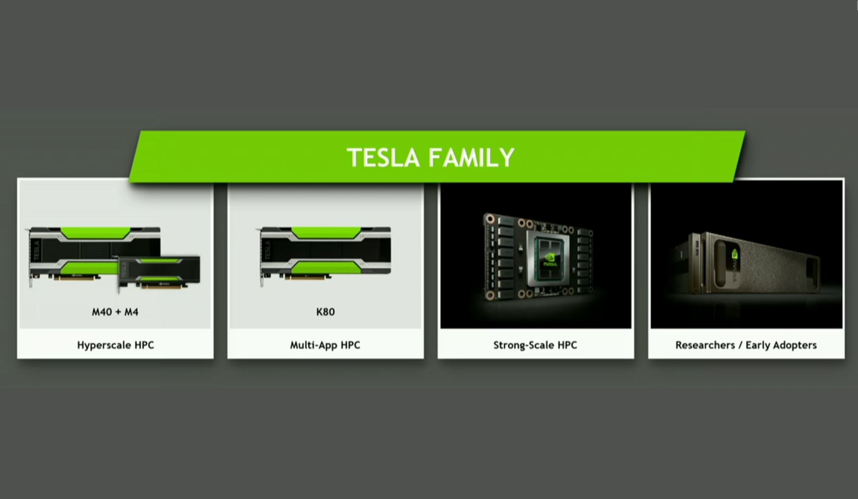 News Posts matching 'Tesla'   TechPowerUp