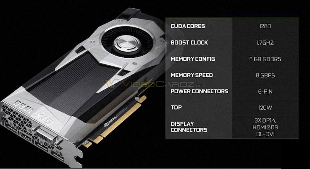 NVIDIA GeForce GTX 1060 Reference Board Design and Clocks