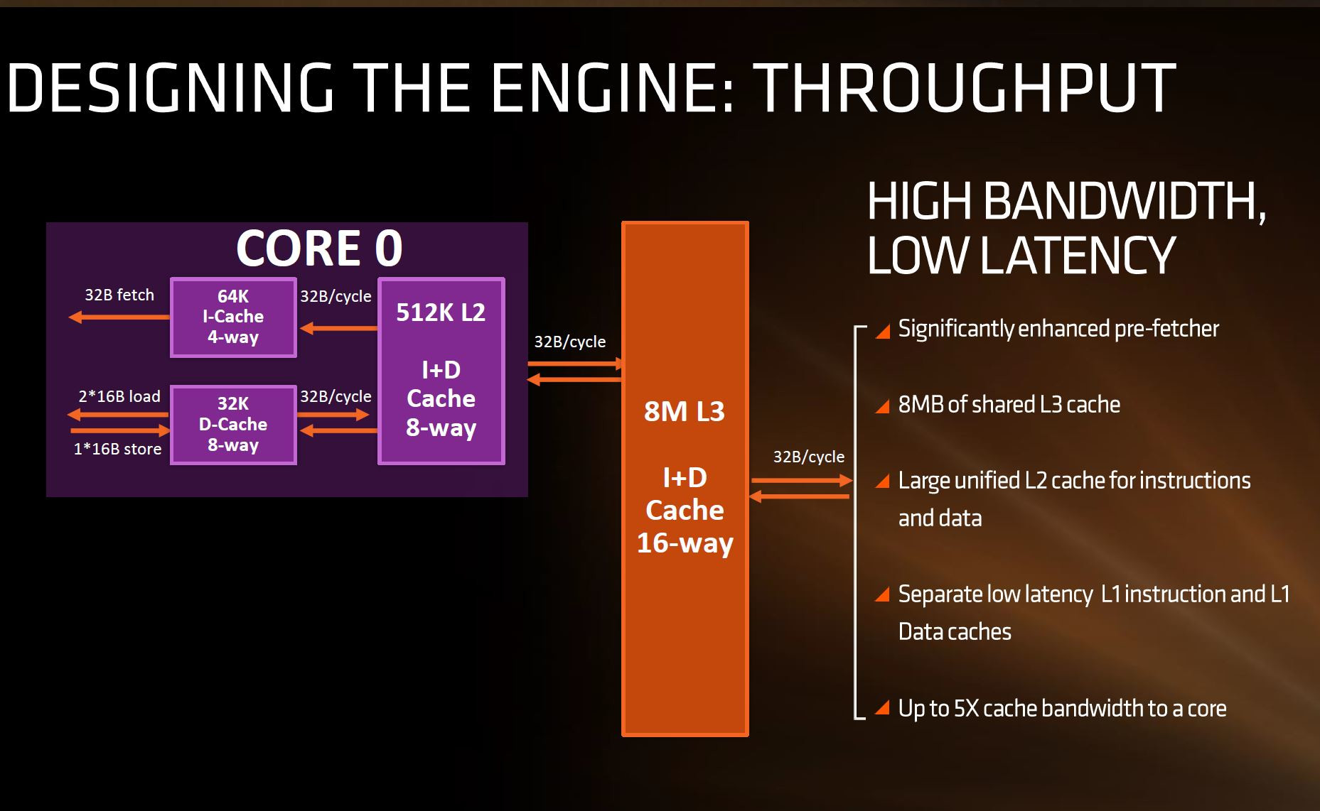 AMD Demos Breakthrough Performance of the ZEN CPU Core | TechPowerUp
