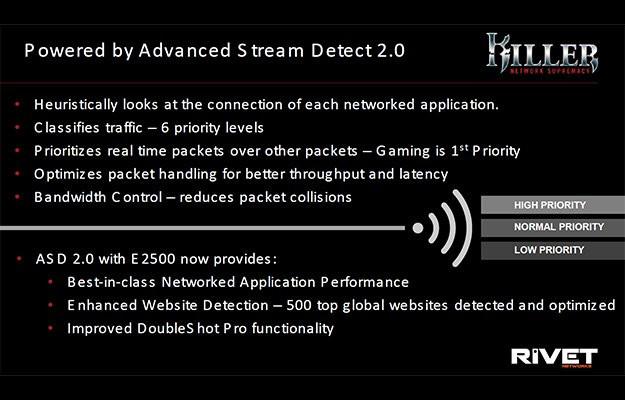 Rivet Networks Announces Killer E2500 Ethernet Controller | TechPowerUp