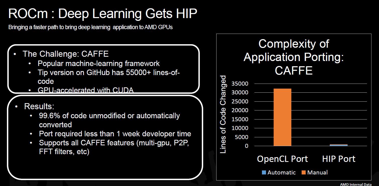 AMD Announces ROCm Initiative - High-Performance Computing