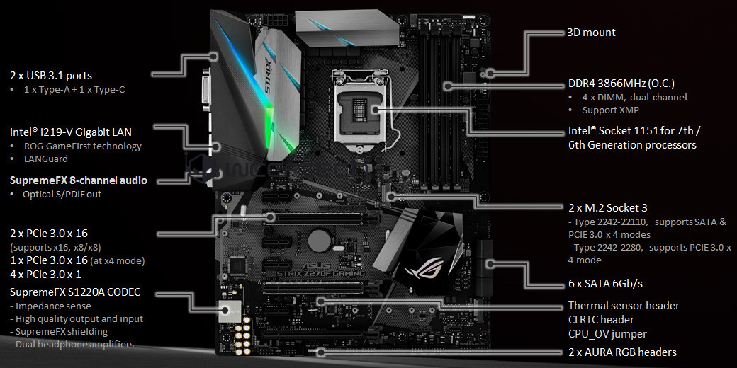 ASUS ROG STRIX Z270F Gaming Motherboard Details Surface