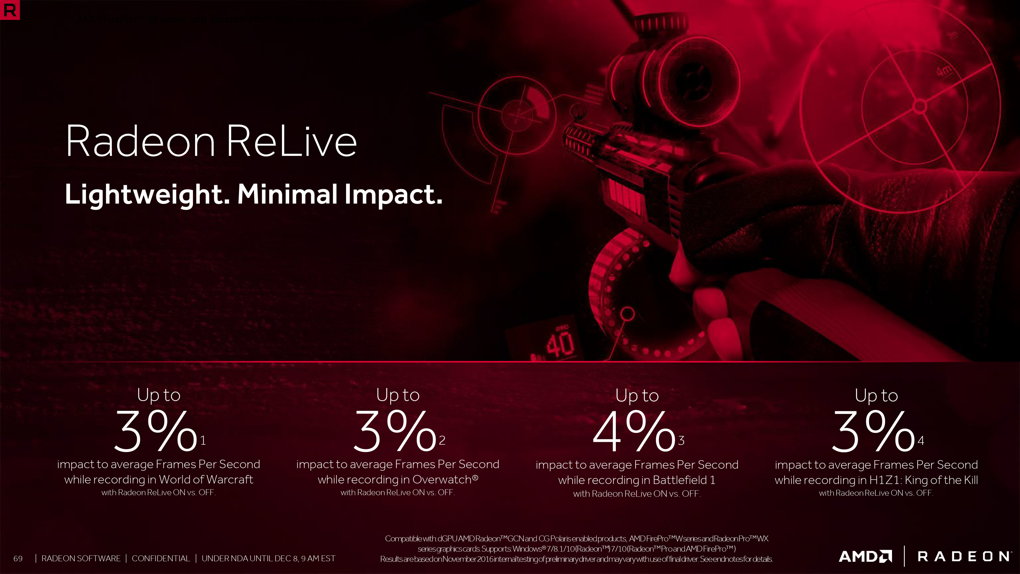 AMD Radeon Software Crimson ReLive Drivers Released | TechPowerUp Forums