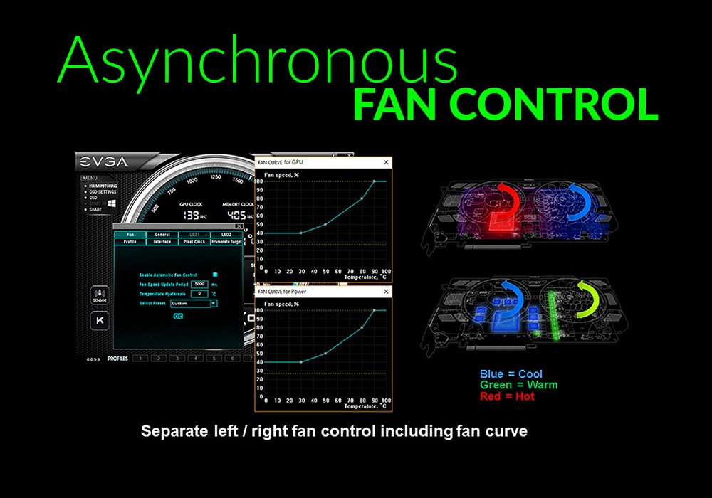 EVGA Introduces its iCX Technology Suite - 9 Sensors on the