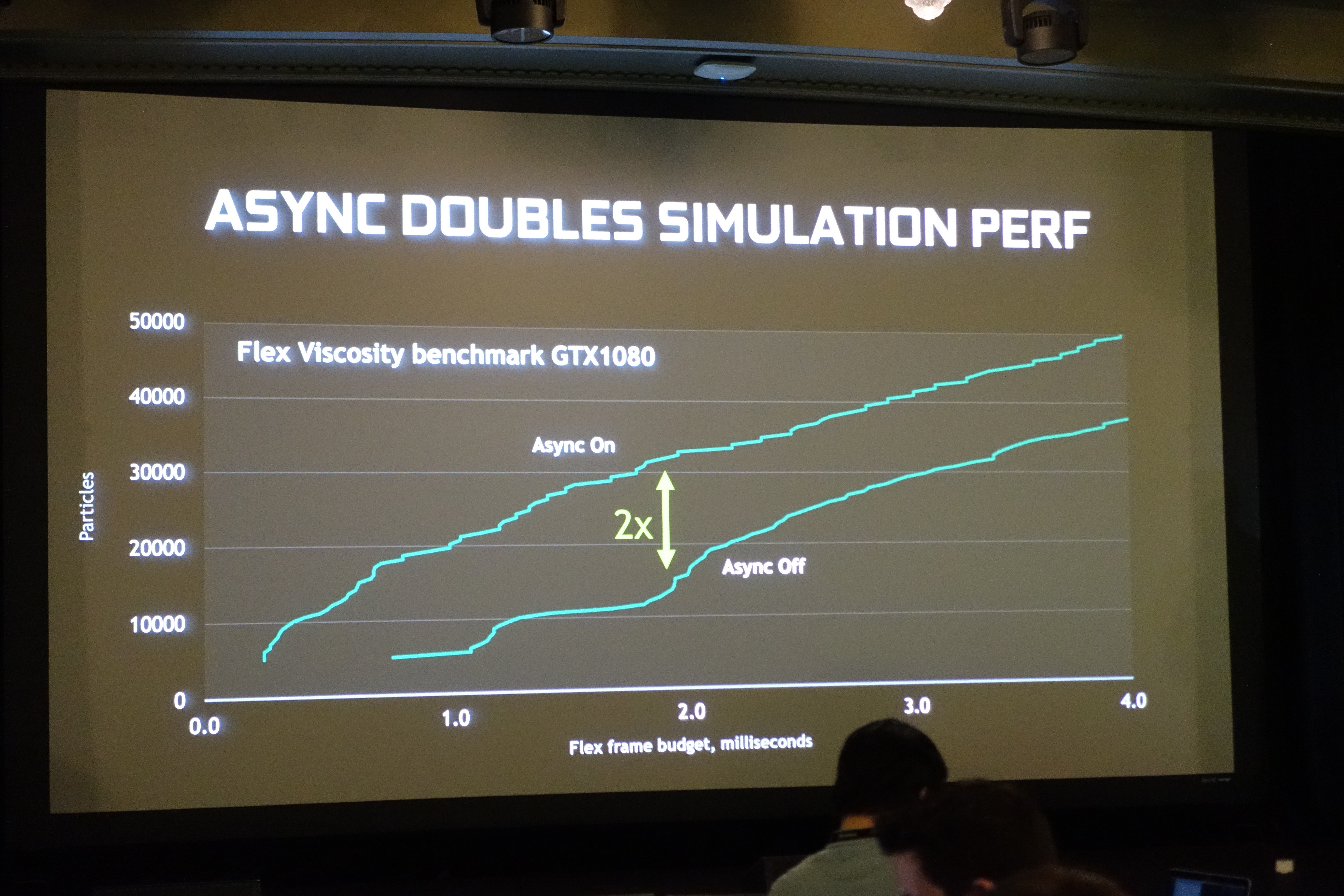 NVIDIA Announces DX12 Gameworks Support | TechPowerUp