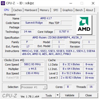 AMD Ryzen 7-1800X Cracks Cinebench R15 World Record at 5 36