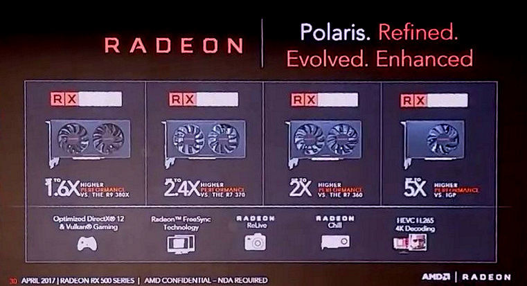 AMD's RX 500 Series Specifications, Performance Leaked