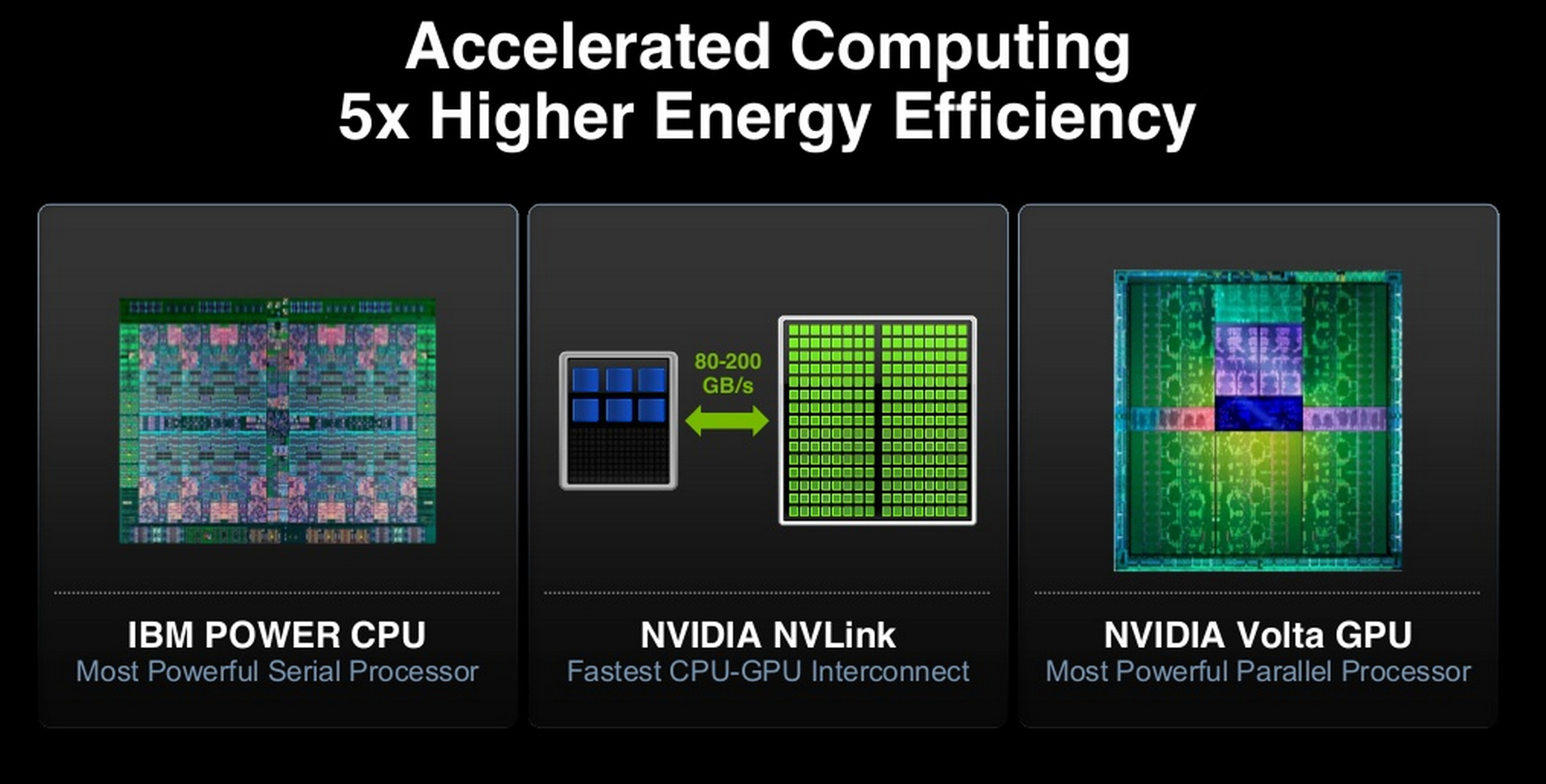 NVIDIA's Volta Reportedly Poised for Anticipated, Early Q3