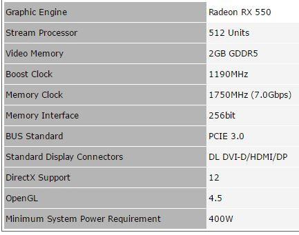 PowerColor Announces the Radeon RX 550 RedDragon | TechPowerUp