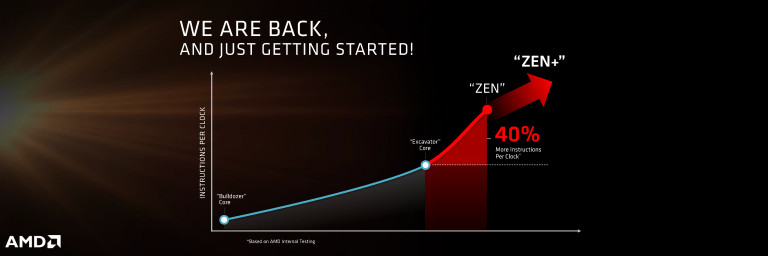 AMD to Detail Vega, Navi, Zen+ on May 16th - Laying Out a Vision