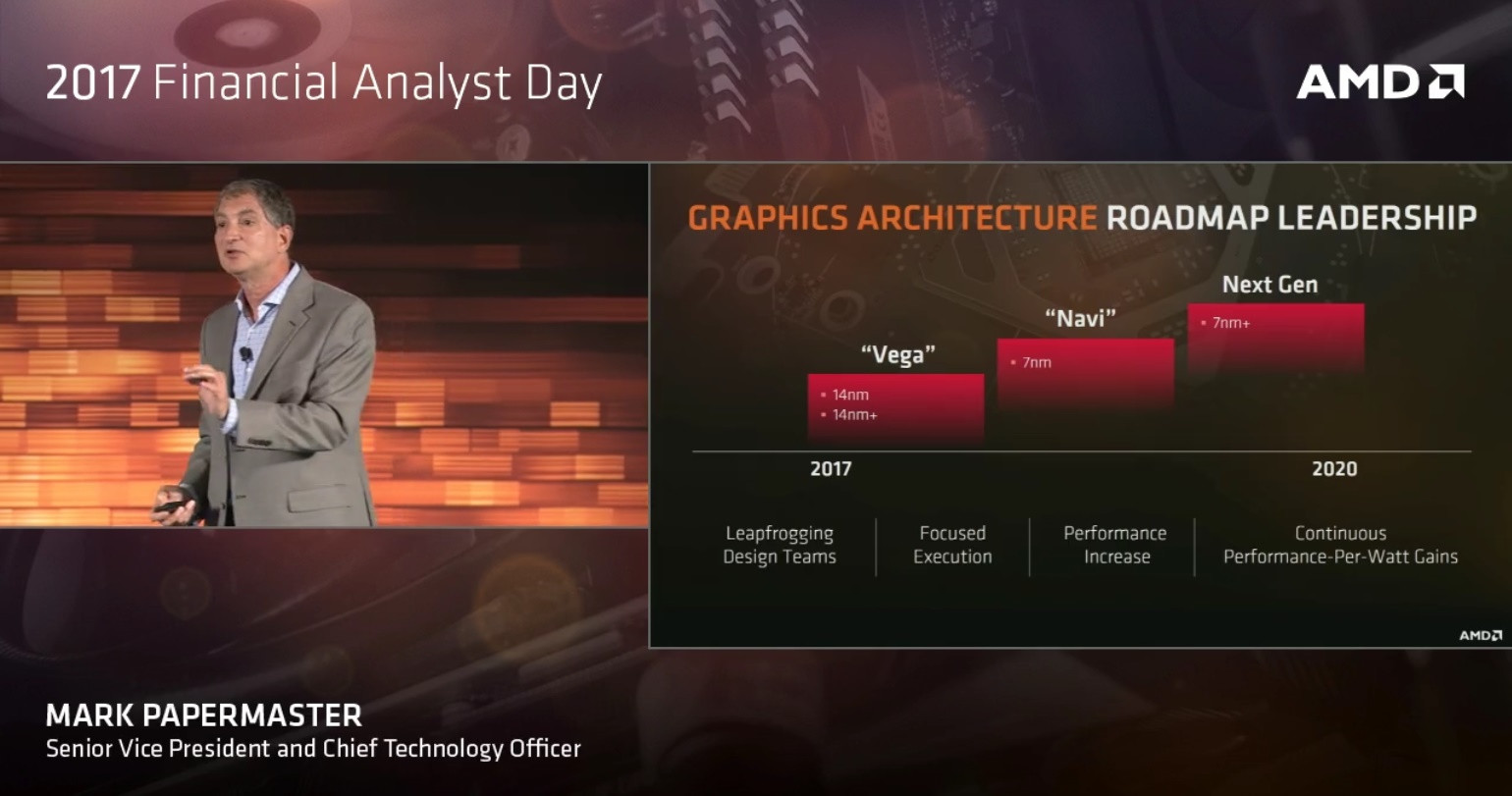 AMD to Continue Working With TSMC, GLOBALFOUNDRIES on 7 nm Ryzen