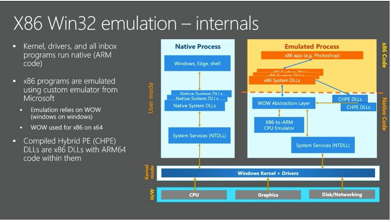 News Posts matching 'x86'   TechPowerUp