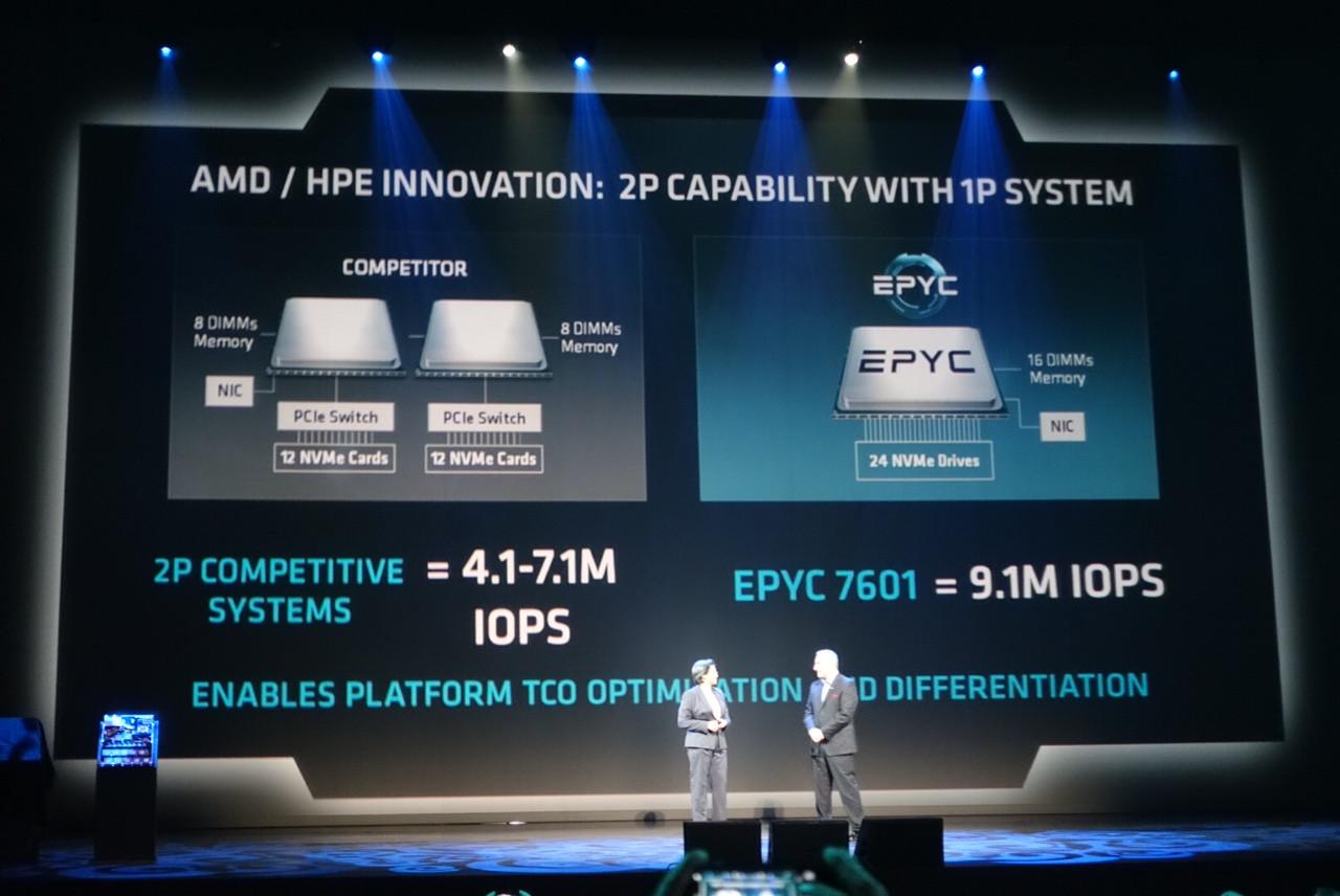 AMD Reveals EPYC Datacenter Processor Pricing | TechPowerUp