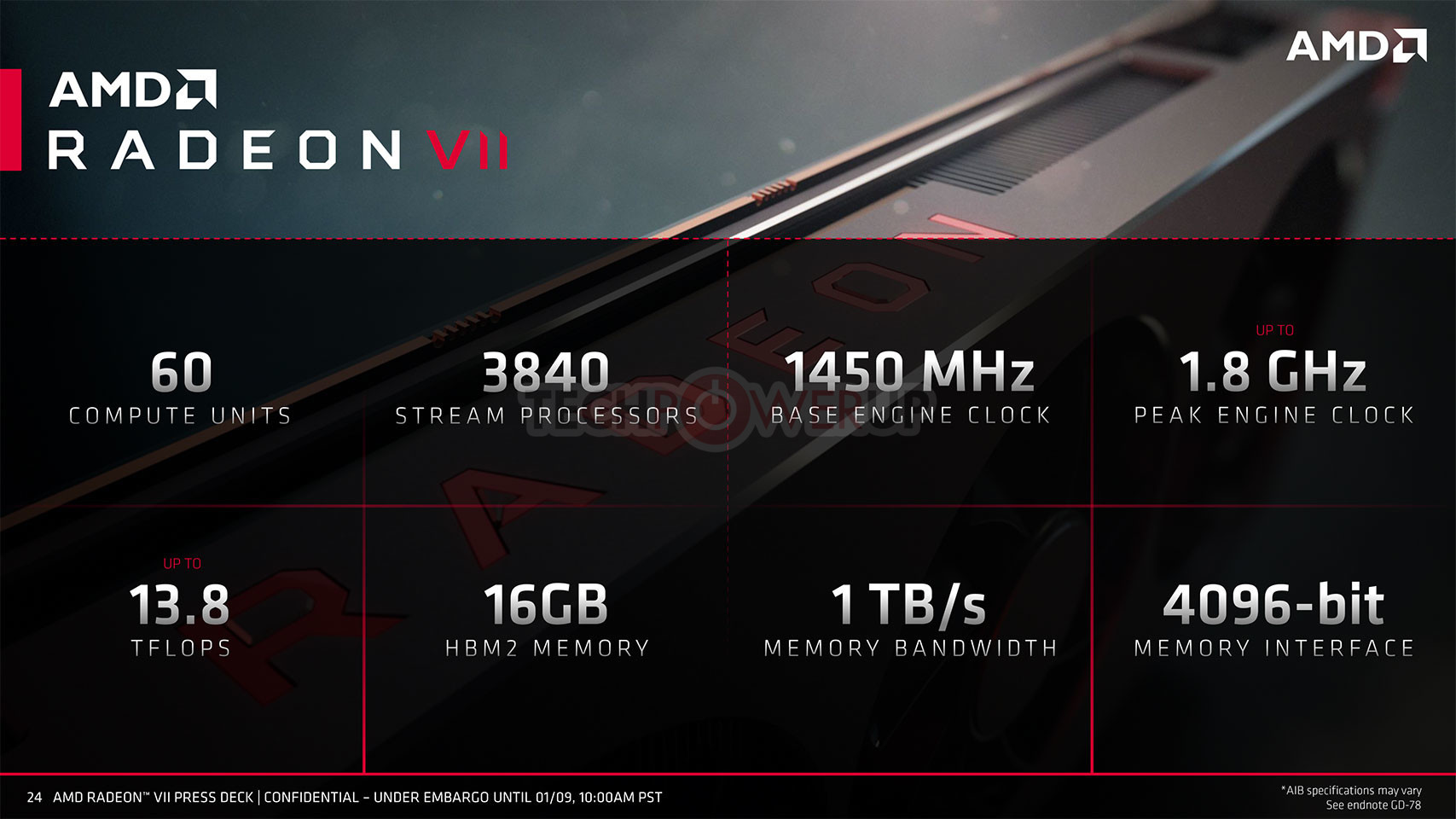 Amd Radeon Vii Detailed Some More Die Size Secret Sauce Ray Tracing And More Techpowerup