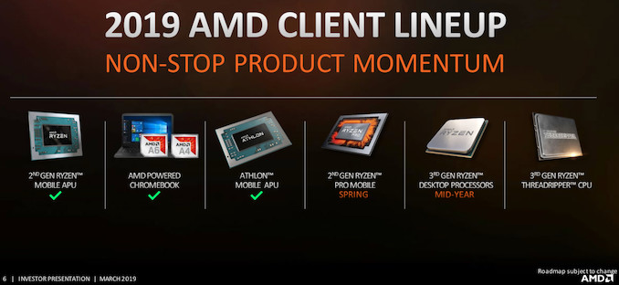 AMD's Zen 2 Threadripper Conspicuously Absent From Company's Latest