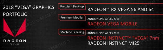 Amd Reveals Cpu Graphics 2018 2020 Roadmap At Ces Techpowerup