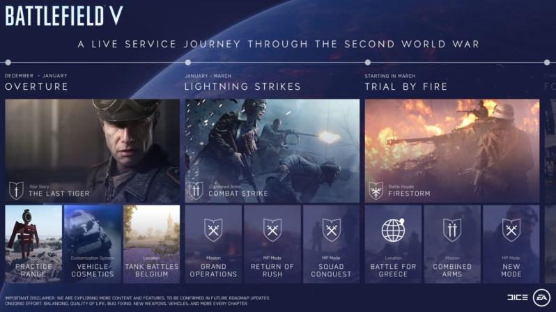 News Posts matching 'Battlefield' | TechPowerUp