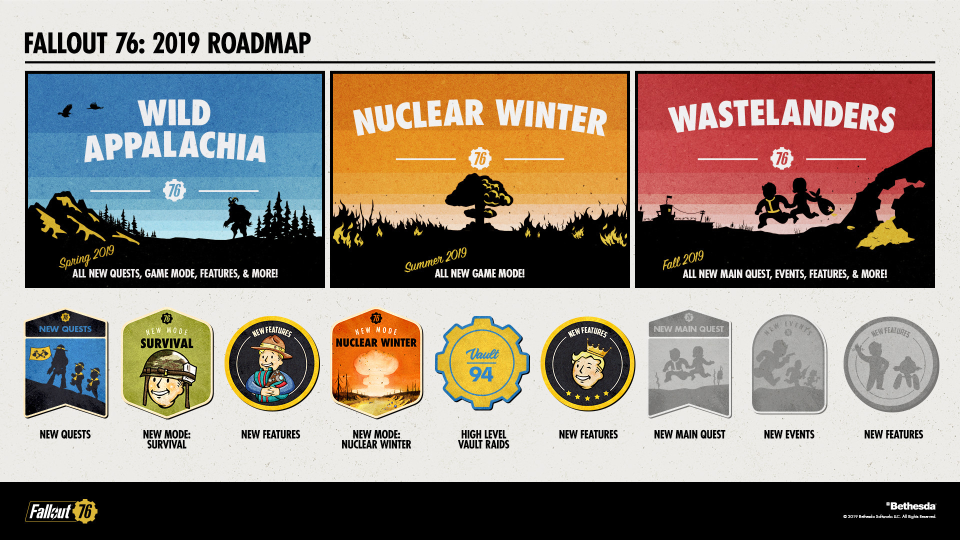 News Posts matching 'Fallout 76' | TechPowerUp