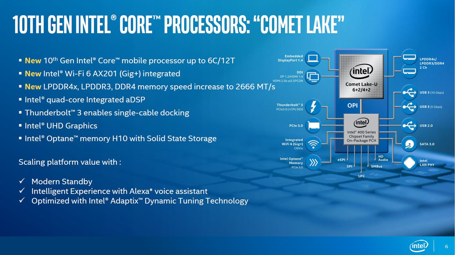 hile todays intel event - HD1467×822