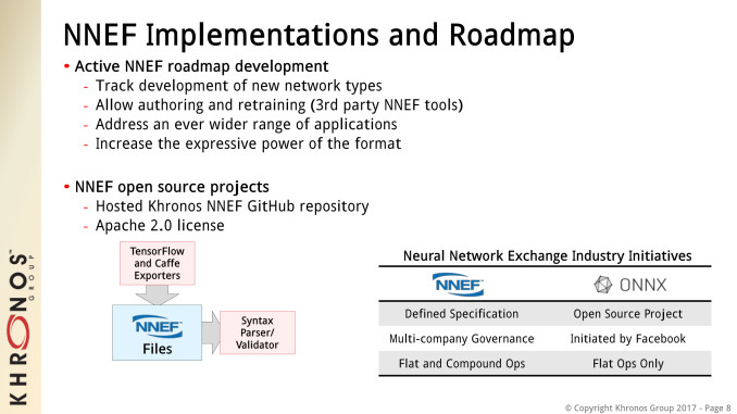Khronos Group Releases NNEF 1 0 Standard for Neural Network