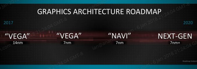 AMD Reveals CPU, Graphics 2018-2020 Roadmap at CES   TechPowerUp