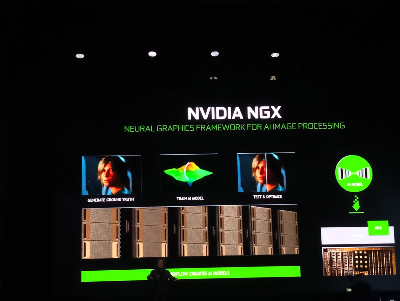 NVIDIA's Move From GTX to RTX Speaks to Belief in