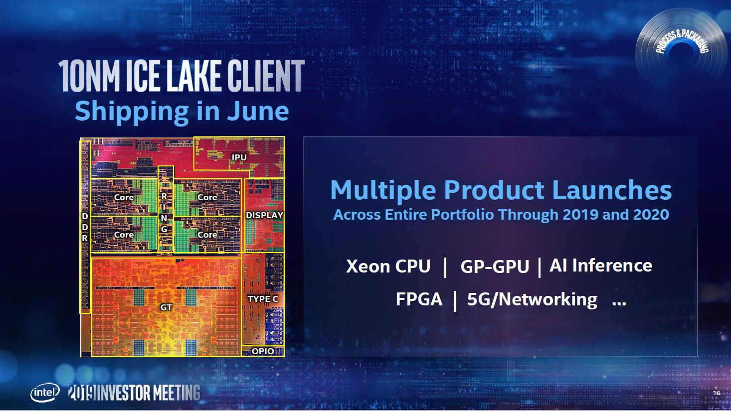 Intel Switches Gears to 7nm Post 10nm, First Node Live in