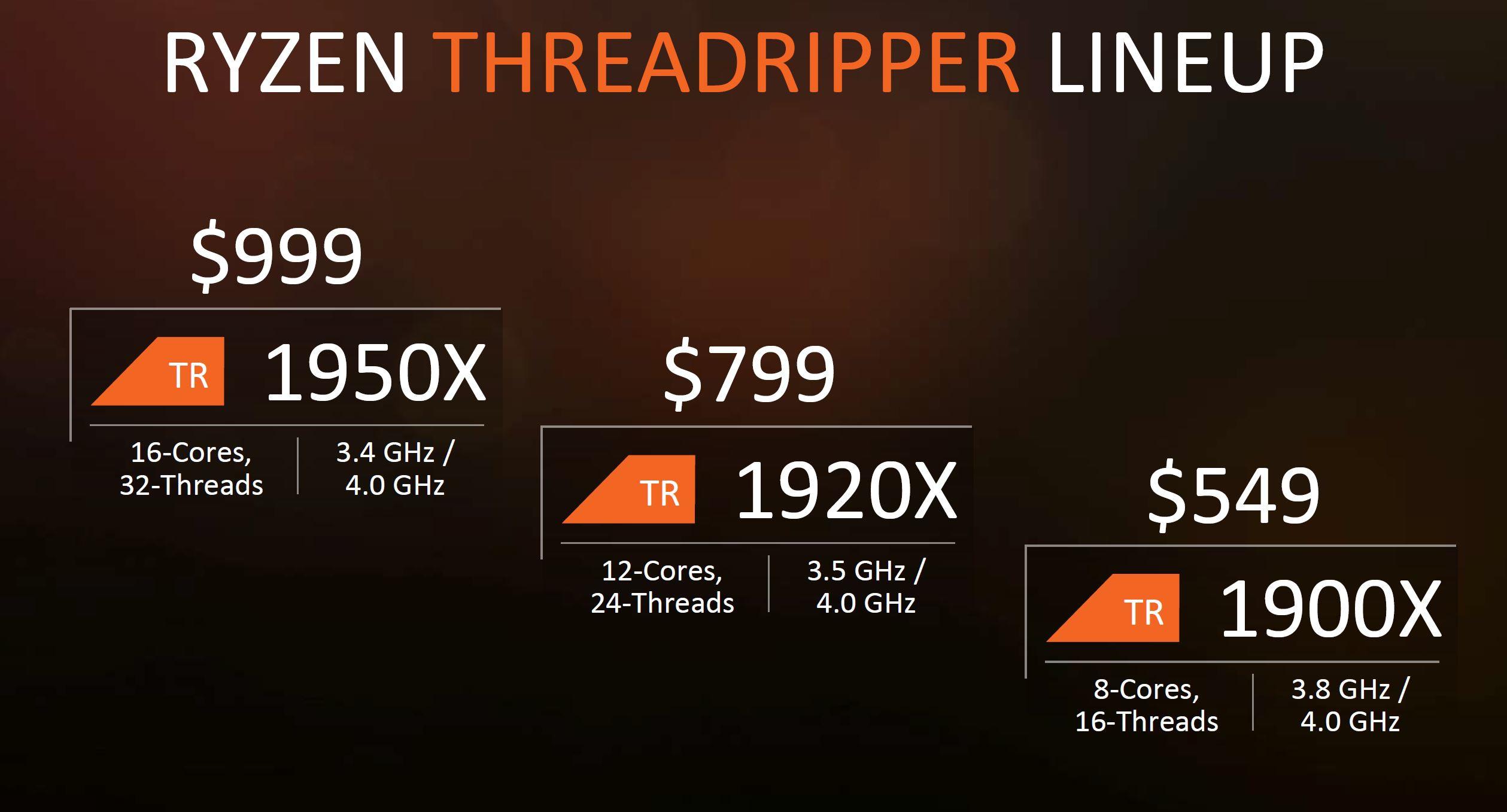 AMD Announces Full Ryzen Threadripper Lineup and