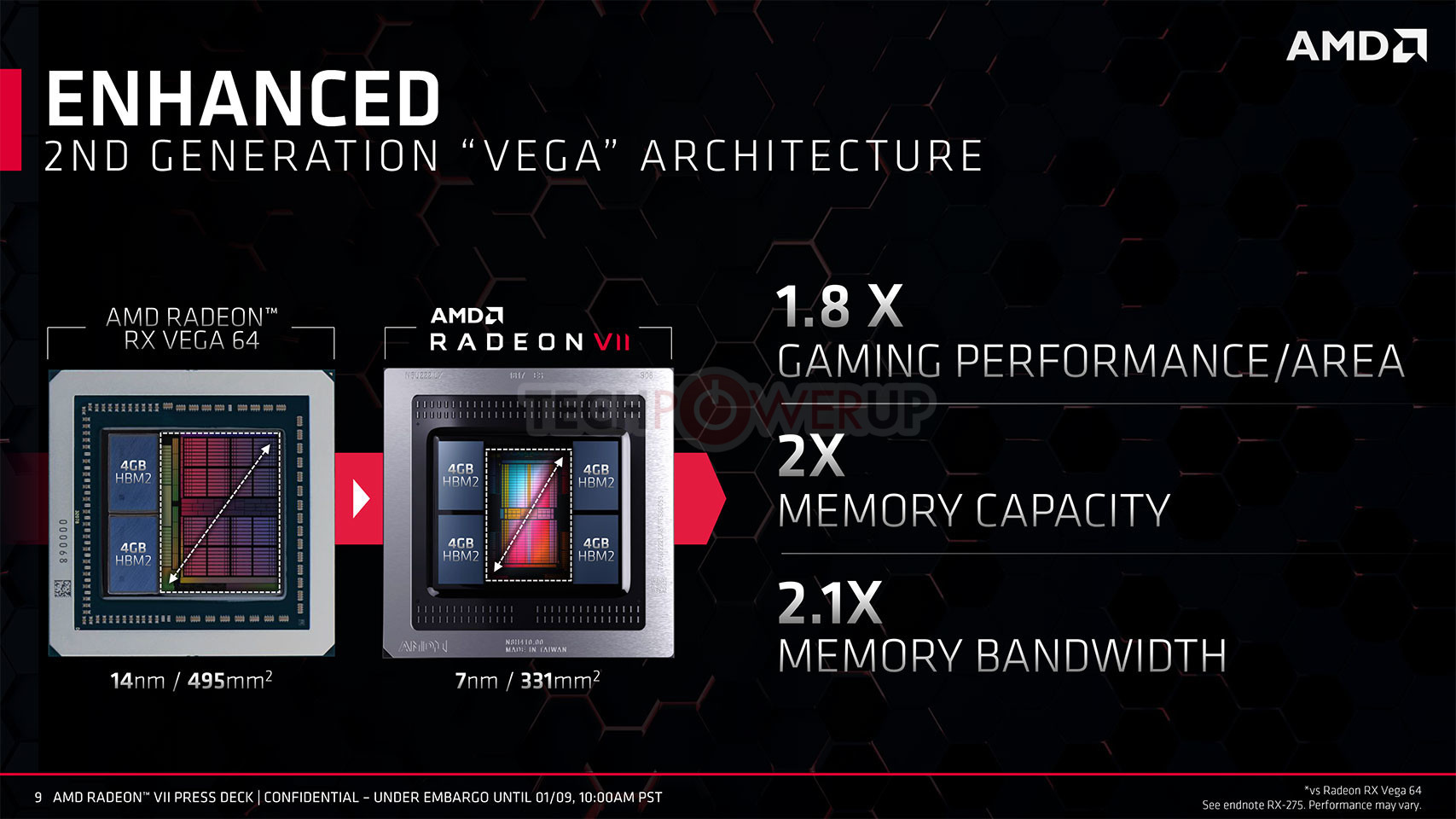AMD Radeon VII Detailed Some More: Die-size, Secret-sauce, Ray