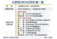 TSMC 5 nm customers