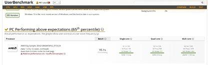 AMD Zen 2 12-Core, 24-Thread Matisse CPU Spotted in UserBenchmark