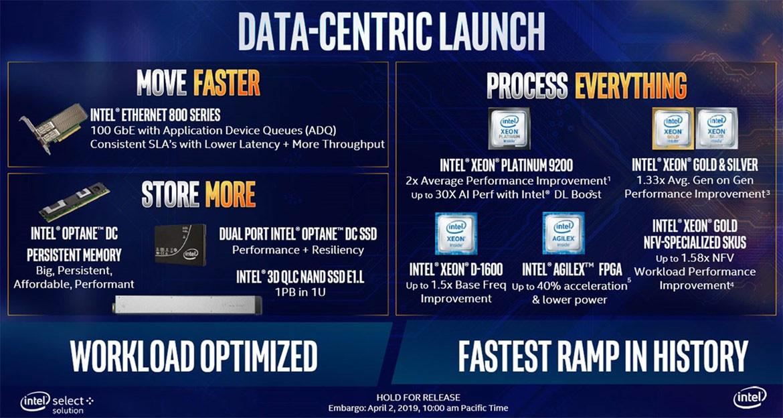 News Posts matching 'MCM' | TechPowerUp