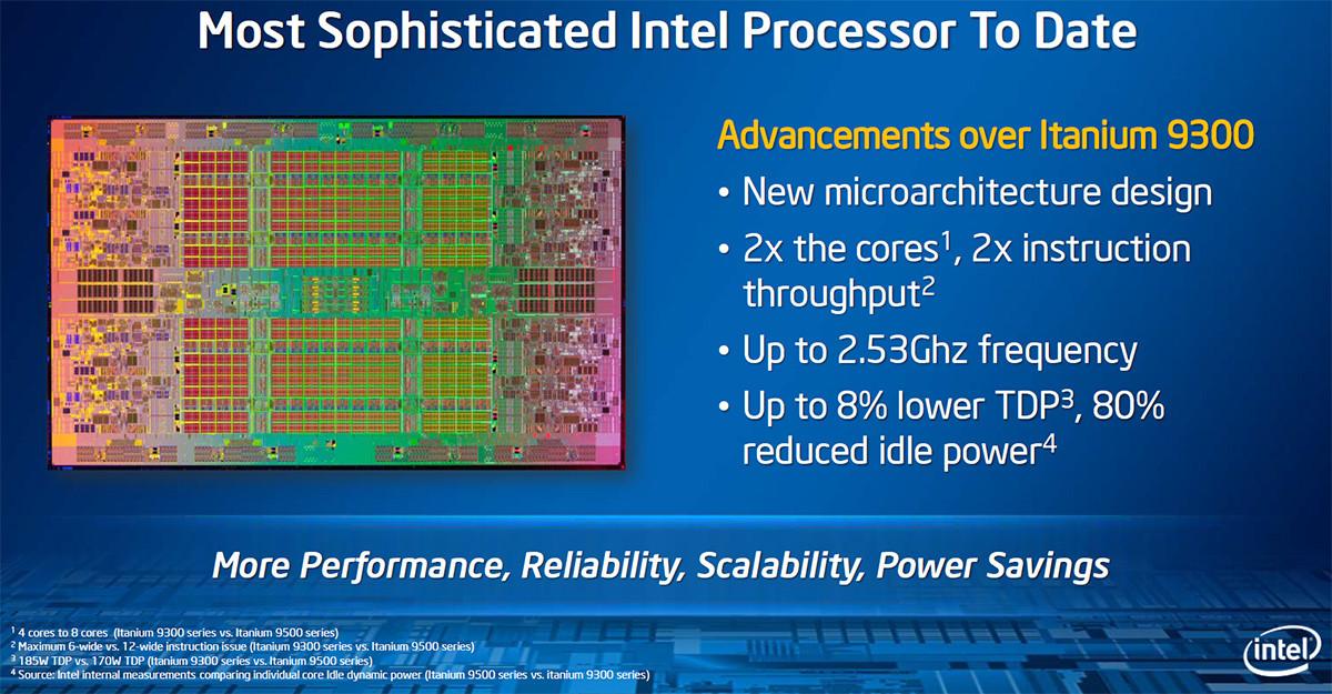 News Posts matching 'x86' | TechPowerUp