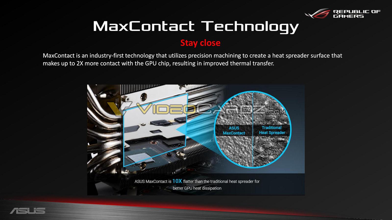 ASUS ROG Strix Radeon RX 5700 XT OC Detailed Some More | TechPowerUp